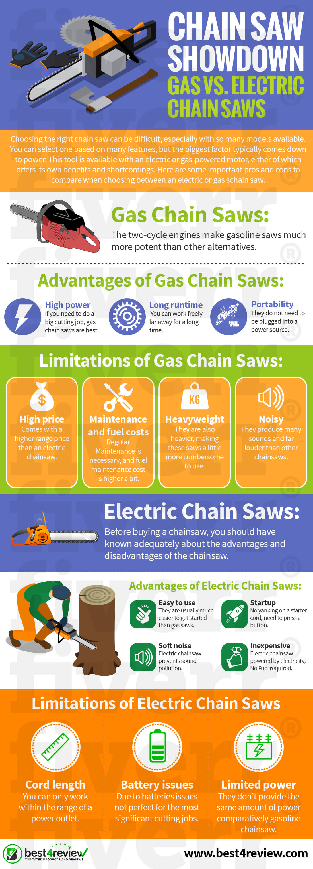 Gas vs. Electric Chain Saws